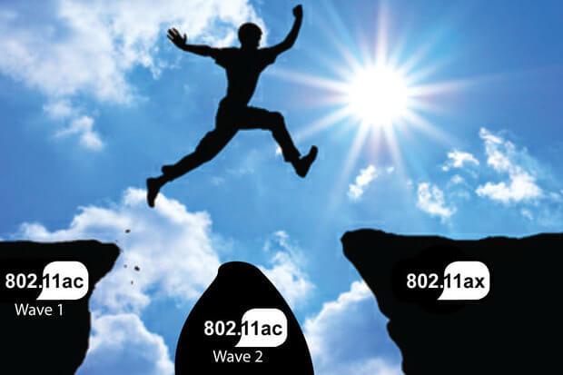 Wi-Fi Next Steps: 802.11ax or 802.11ac?
